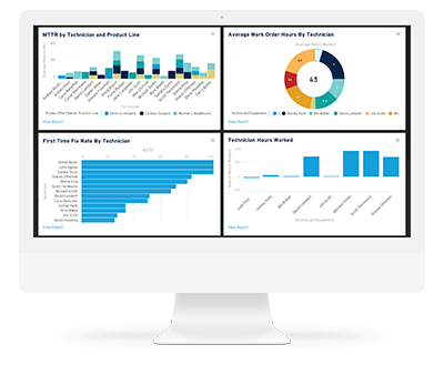 Dashboards and KPIs